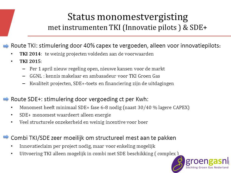 Status monomestvergisting met instrumenten TKI (Innovatie pilots ) & SDE+ Route TKI: stimulering door 40% capex te vergoeden, alleen voor innovatiepilots : TKI 2014: te weinig projecten voldeden aan de voorwaarden TKI 2015: – Per 1 april nieuw regeling open, nieuwe kansen voor de markt – GGNL : kennis makelaar en ambasadeur voor TKI Groen Gas – Kwaliteit projecten, SDE+-toets en financiering zijn de uitdagingen Route SDE+: stimulering door vergoeding ct per Kwh: Monomest heeft minimaal SDE+ fase 6-8 nodig (naast 30/40 % lagere CAPEX) SDE+ monomest waardeert alleen energie Veel structurele onzekerheid en weinig incentive voor boer Combi TKI/SDE zeer moeilijk om structureel mest aan te pakken Innovatieclaim per project nodig, maar voor enkeling mogelijk Uitvoering TKI alleen mogelijk in combi met SDE beschikking ( complex )