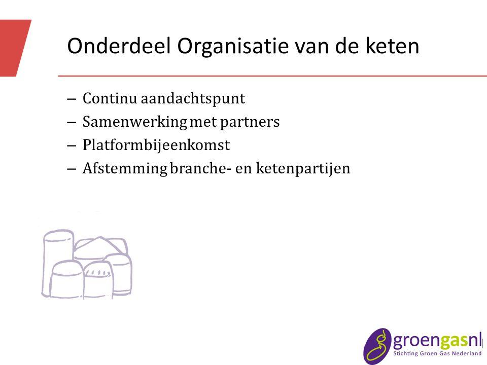 Onderdeel Organisatie van de keten – Continu aandachtspunt – Samenwerking met partners – Platformbijeenkomst – Afstemming branche- en ketenpartijen