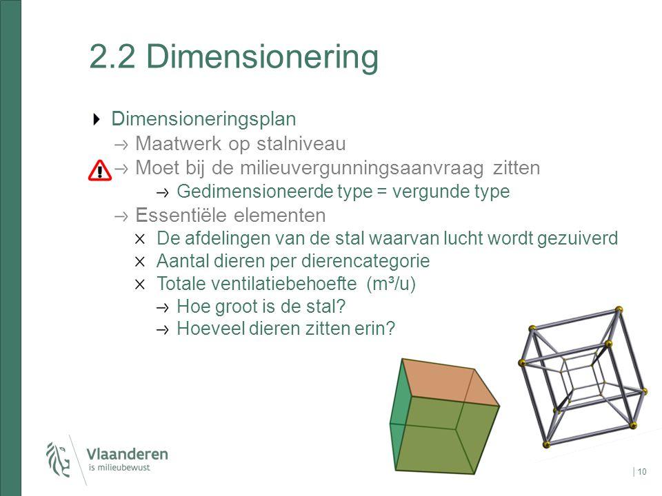 2.2 Dimensionering Dimensioneringsplan Maatwerk op stalniveau Moet bij de milieuvergunningsaanvraag zitten Gedimensioneerde type = vergunde type Essen
