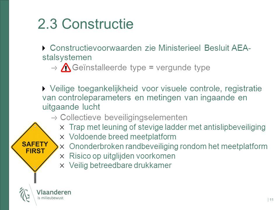 2.3 Constructie Constructievoorwaarden zie Ministerieel Besluit AEA- stalsystemen Geïnstalleerde type = vergunde type Veilige toegankelijkheid voor vi