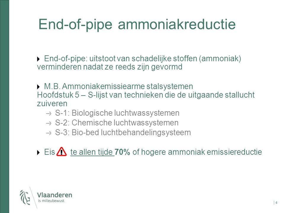 End-of-pipe ammoniakreductie End-of-pipe: uitstoot van schadelijke stoffen (ammoniak) verminderen nadat ze reeds zijn gevormd M.B. Ammoniakemissiearme