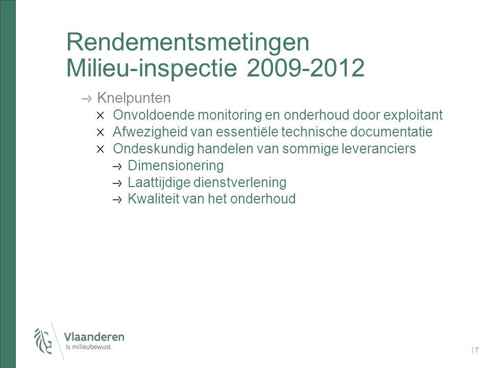Rendementsmetingen Milieu-inspectie 2009-2012 │7│7 Knelpunten Onvoldoende monitoring en onderhoud door exploitant Afwezigheid van essentiële technisch