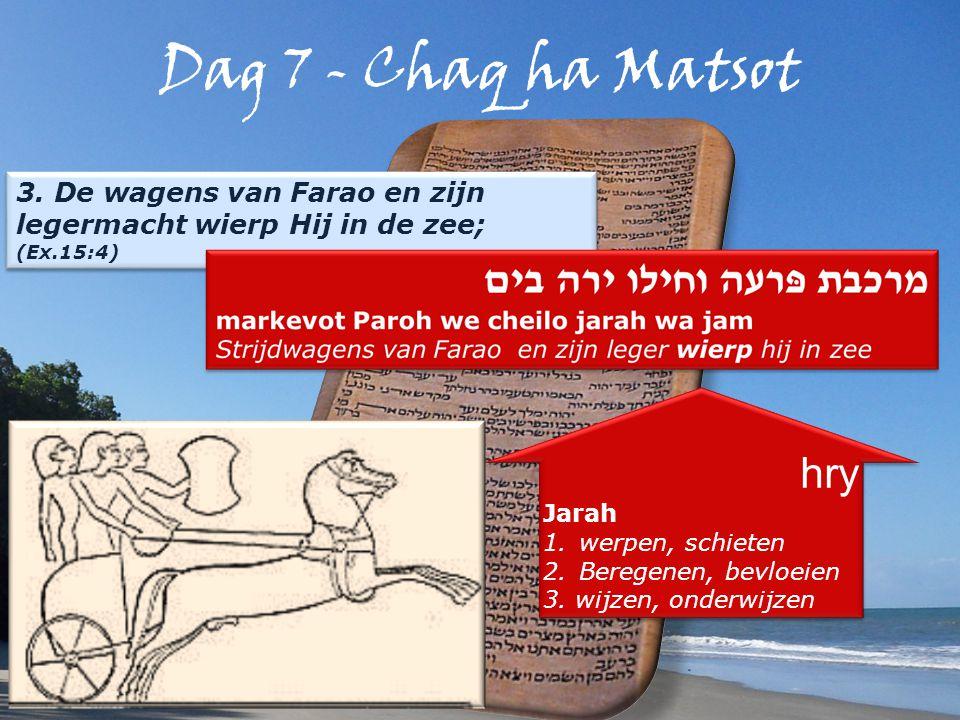 Dag 7 - Chaq ha Matsot 3.