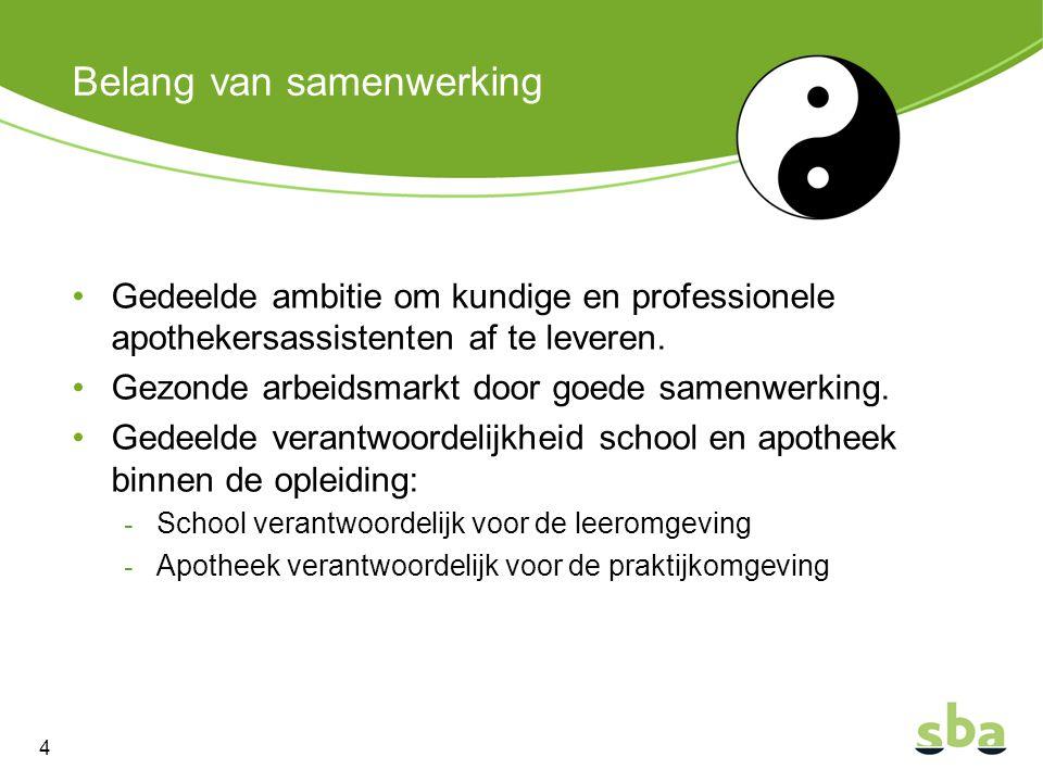 Belang van samenwerking Gedeelde ambitie om kundige en professionele apothekersassistenten af te leveren. Gezonde arbeidsmarkt door goede samenwerking
