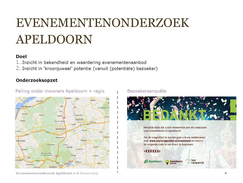 INWONERSPEILING Bekendheid evenementen 5 Evenementenonderzoek Apeldoorn ● 18 februari 2015