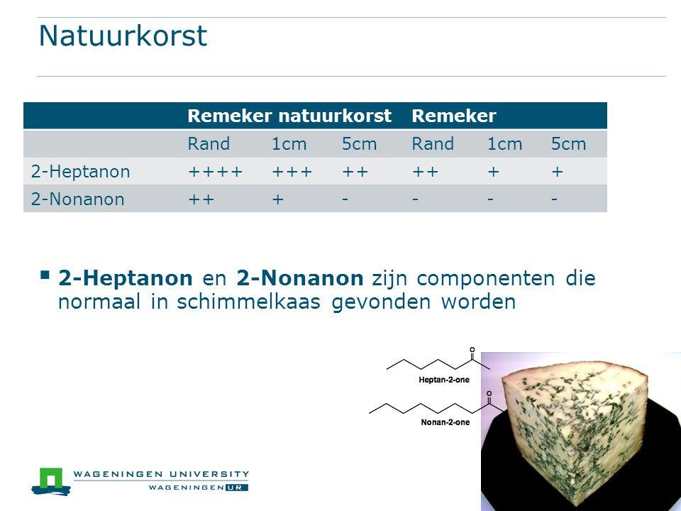 Natuurkorst Remeker natuurkorstRemeker Rand1cm5cmRand1cm5cm 2-Heptanon+++++++++ ++ 2-Nonanon+++----  2-Heptanon en 2-Nonanon zijn componenten die normaal in schimmelkaas gevonden worden