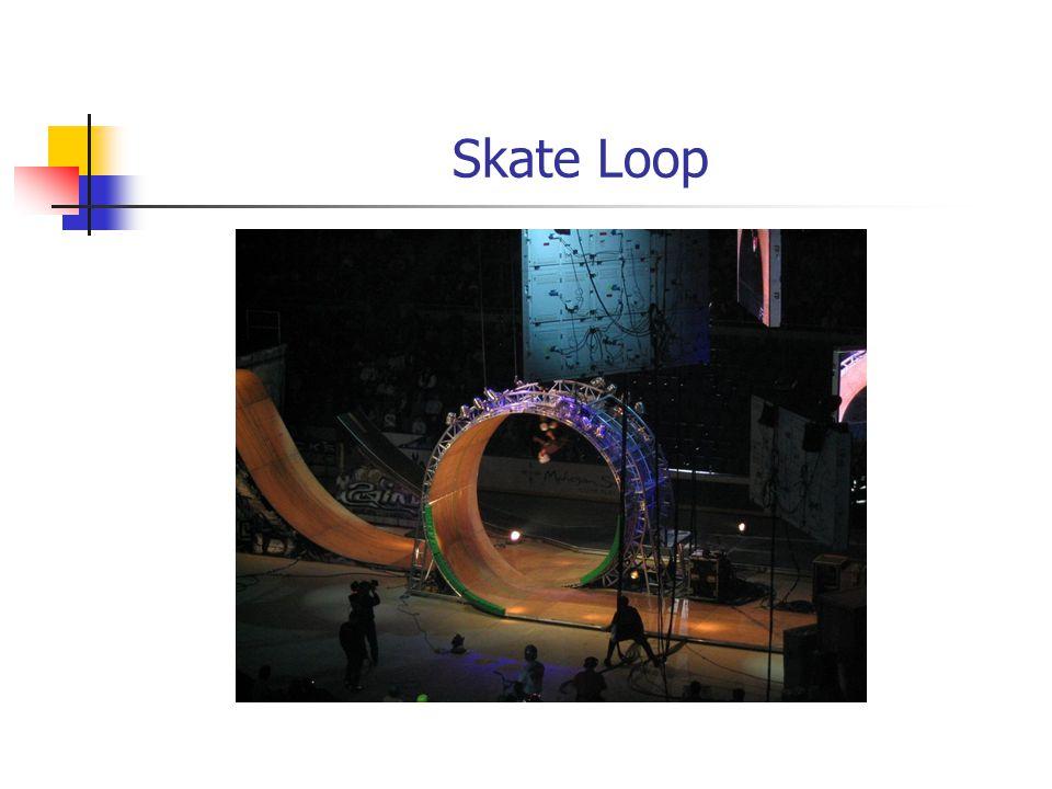 Skate Loop