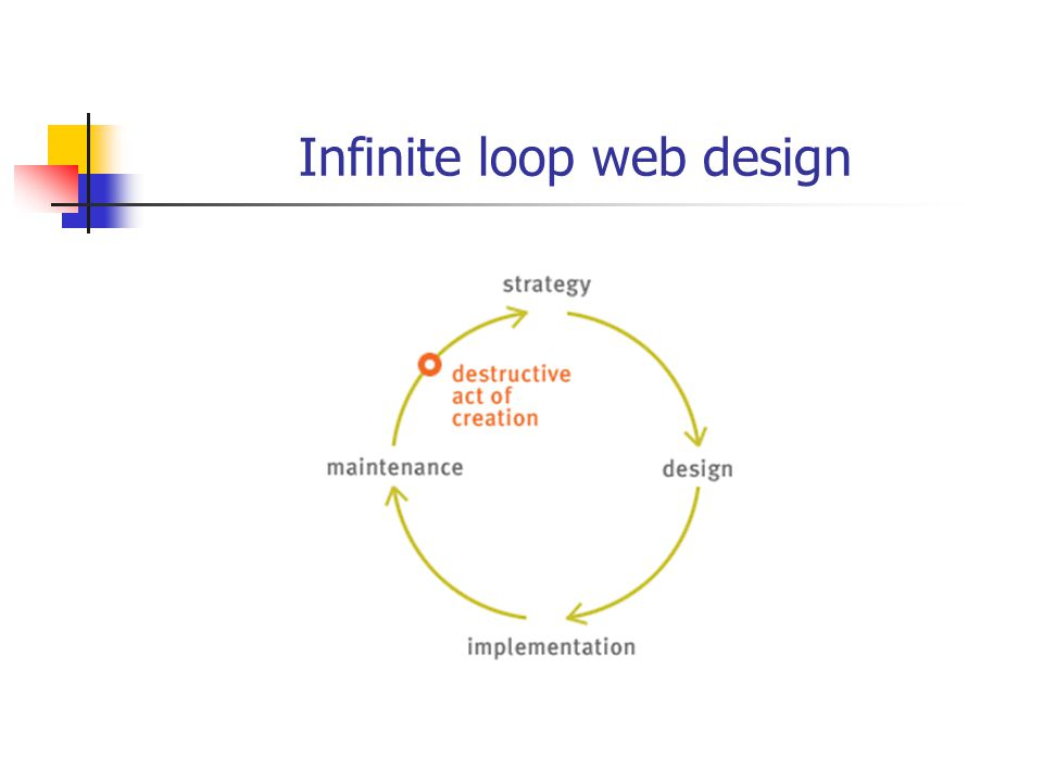 Infinite loop web design