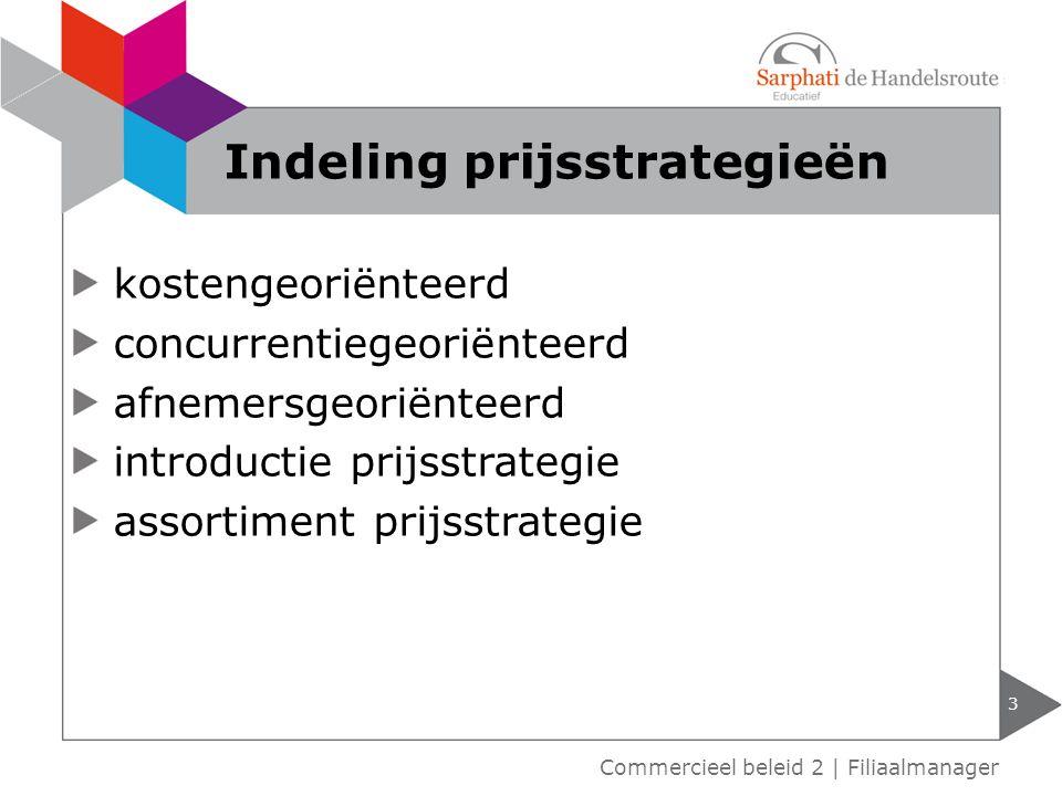 kostengeoriënteerd concurrentiegeoriënteerd afnemersgeoriënteerd introductie prijsstrategie assortiment prijsstrategie 3 Commercieel beleid 2 | Filiaalmanager Indeling prijsstrategieën