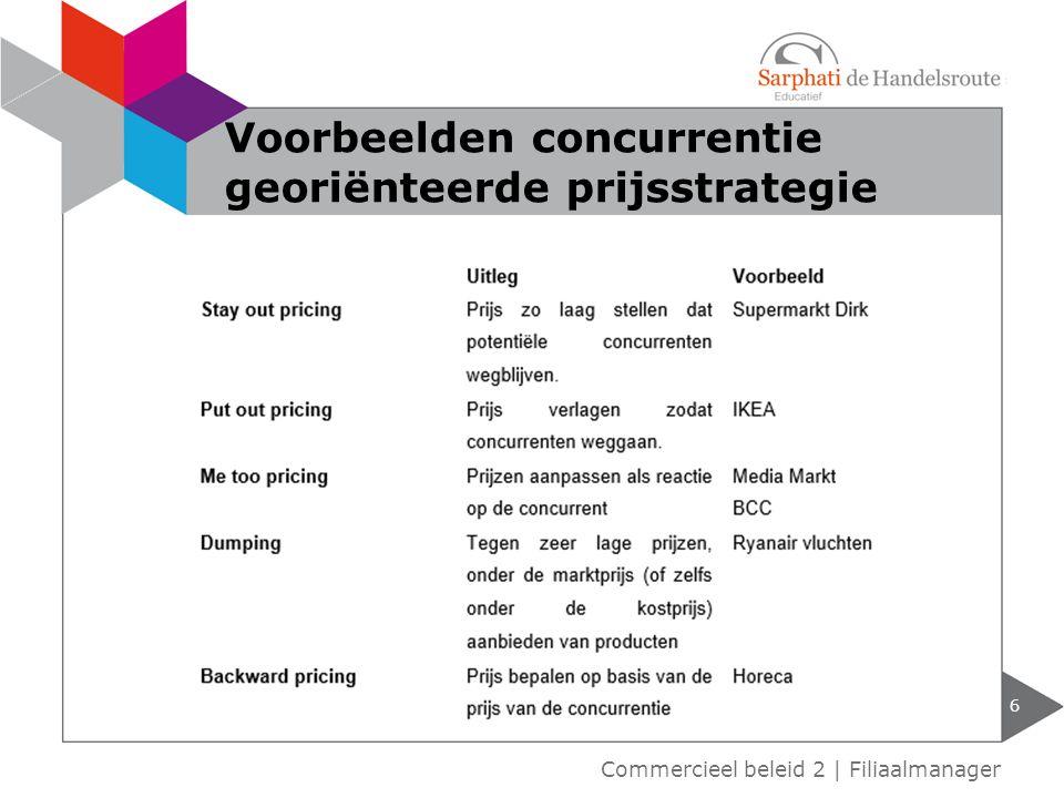 6 Commercieel beleid 2 | Filiaalmanager Voorbeelden concurrentie georiënteerde prijsstrategie