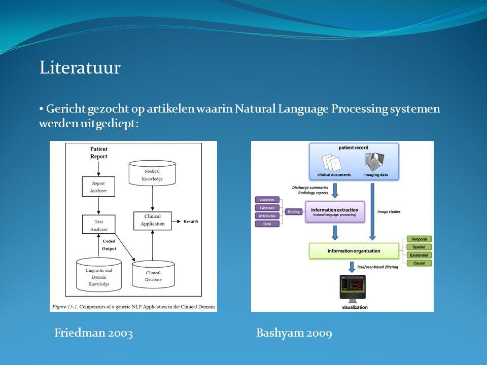 Literatuur Gericht gezocht op artikelen waarin Natural Language Processing systemen werden uitgediept: Friedman 2003Bashyam 2009
