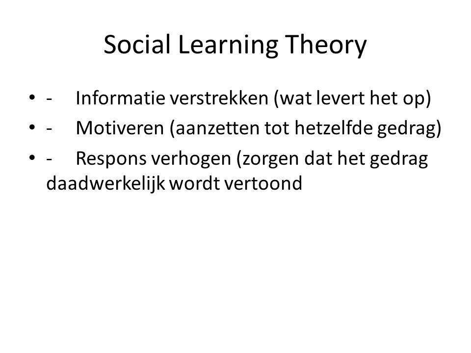 Social Learning Theory -Informatie verstrekken (wat levert het op) -Motiveren (aanzetten tot hetzelfde gedrag) -Respons verhogen (zorgen dat het gedrag daadwerkelijk wordt vertoond