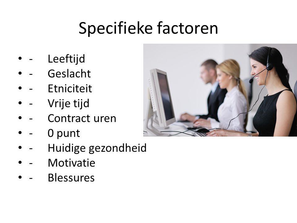 Specifieke factoren -Leeftijd -Geslacht -Etniciteit -Vrije tijd -Contract uren -0 punt -Huidige gezondheid -Motivatie -Blessures