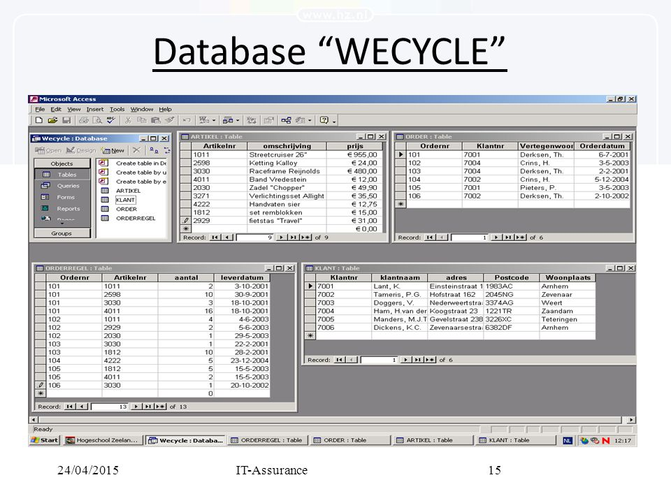 24/04/2015IT-Assurance15 Database WECYCLE