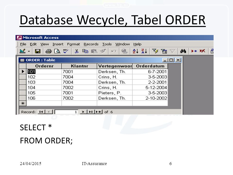 24/04/2015IT-Assurance6 Database Wecycle, Tabel ORDER SELECT * FROM ORDER;