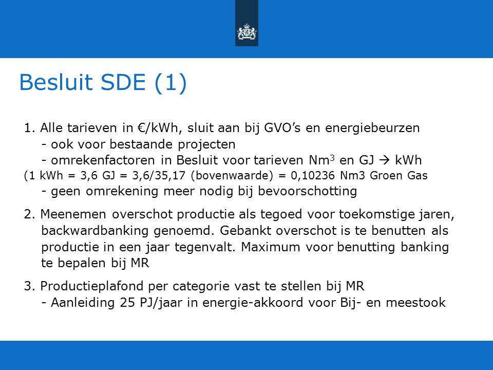 Besluit SDE (1) 1. Alle tarieven in €/kWh, sluit aan bij GVO's en energiebeurzen - ook voor bestaande projecten - omrekenfactoren in Besluit voor tari