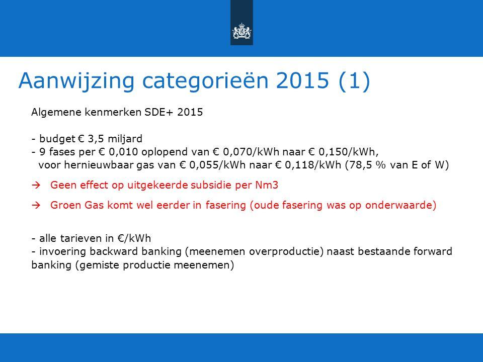 Aanwijzing categorieën 2015 (1) Algemene kenmerken SDE+ 2015 - budget € 3,5 miljard - 9 fases per € 0,010 oplopend van € 0,070/kWh naar € 0,150/kWh, v