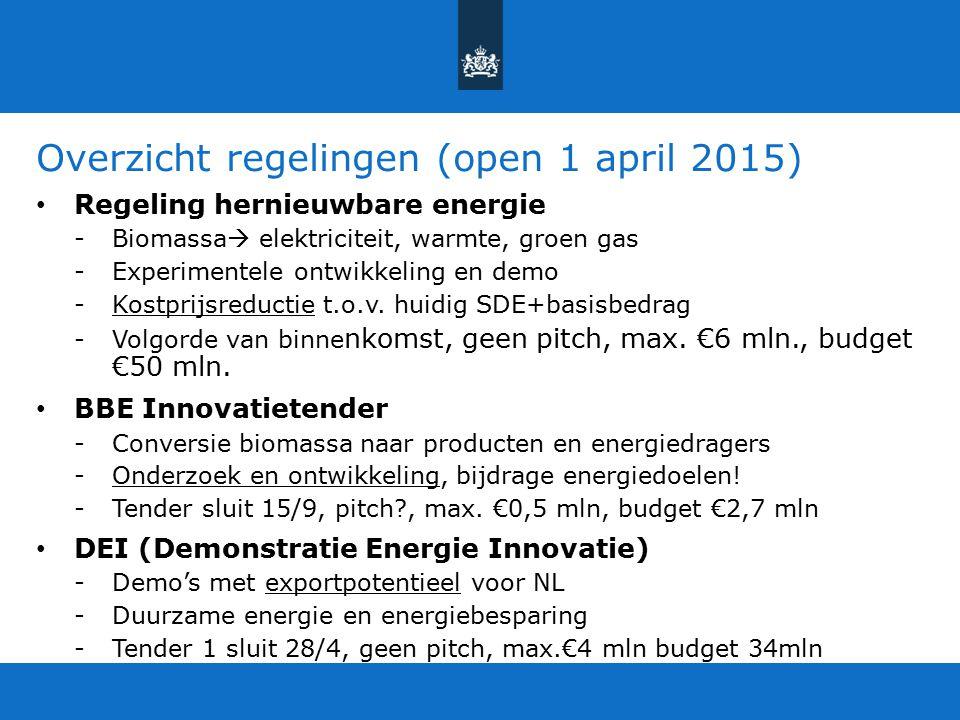 Overzicht regelingen (open 1 april 2015) Regeling hernieuwbare energie -Biomassa  elektriciteit, warmte, groen gas -Experimentele ontwikkeling en dem