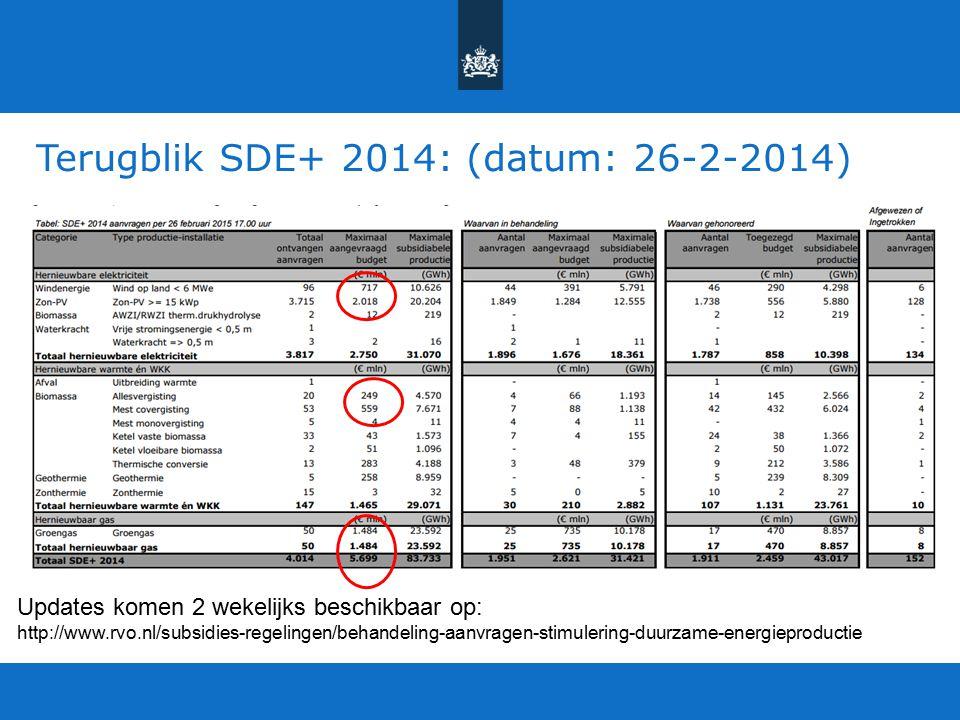 Terugblik SDE+ 2014: (datum: 26-2-2014) Updates komen 2 wekelijks beschikbaar op: http://www.rvo.nl/subsidies-regelingen/behandeling-aanvragen-stimule
