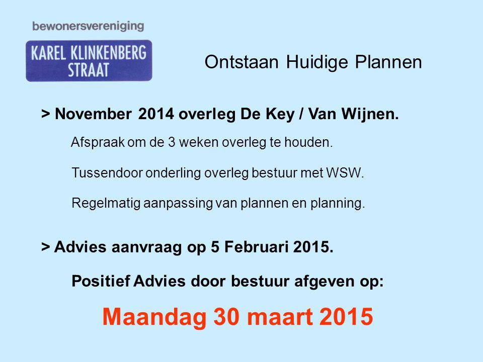 > November 2014 overleg De Key / Van Wijnen. Afspraak om de 3 weken overleg te houden. Regelmatig aanpassing van plannen en planning. Tussendoor onder