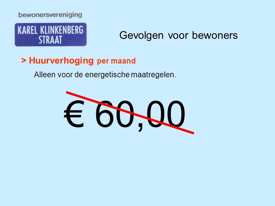 Gevolgen voor bewoners > Huurverhoging per maand Alleen voor de energetische maatregelen. € 60,00