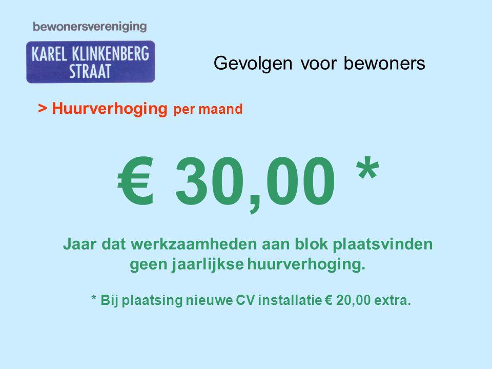 Gevolgen voor bewoners > Huurverhoging per maand € 30,00 * Jaar dat werkzaamheden aan blok plaatsvinden geen jaarlijkse huurverhoging. * Bij plaatsing