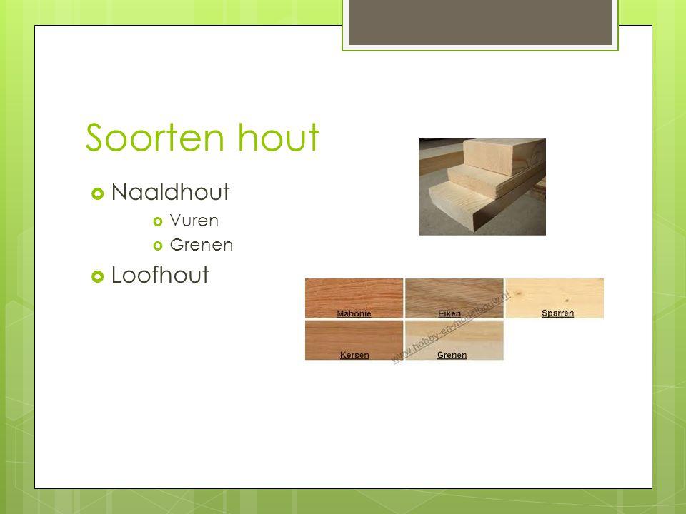 Soorten hout  Naaldhout  Vuren  Grenen  Loofhout
