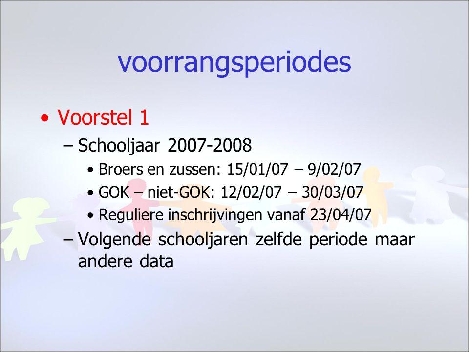 voorrangsperiodes Voorstel 1 –Schooljaar 2007-2008 Broers en zussen: 15/01/07 – 9/02/07 GOK – niet-GOK: 12/02/07 – 30/03/07 Reguliere inschrijvingen vanaf 23/04/07 –Volgende schooljaren zelfde periode maar andere data