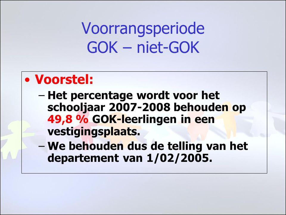 Voorrangsperiode GOK – niet-GOK Voorstel: –Het percentage wordt voor het schooljaar 2007-2008 behouden op 49,8 % GOK-leerlingen in een vestigingsplaats.