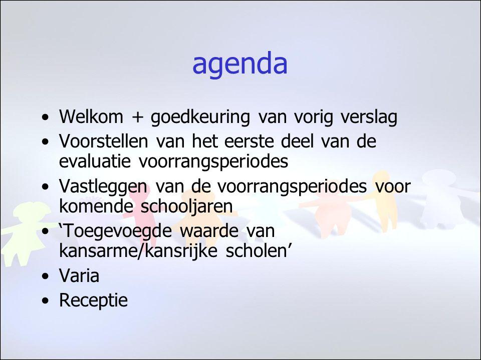 agenda Welkom + goedkeuring van vorig verslag Voorstellen van het eerste deel van de evaluatie voorrangsperiodes Vastleggen van de voorrangsperiodes voor komende schooljaren 'Toegevoegde waarde van kansarme/kansrijke scholen' Varia Receptie