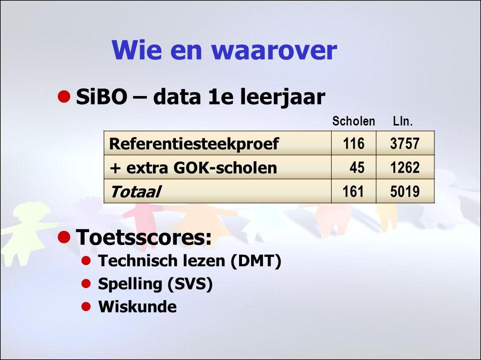 Wie en waarover SiBO – data 1e leerjaar Referentiesteekproef 1163757 + extra GOK-scholen 451262 Totaal 1615019 Scholen Lln.