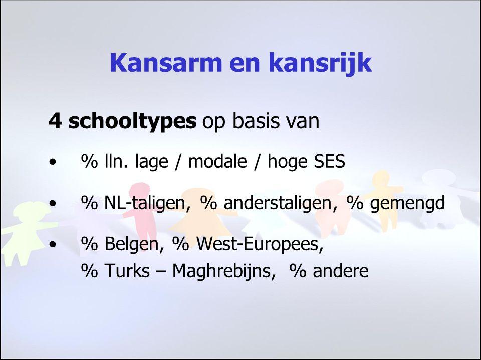 Kansarm en kansrijk 4 schooltypes op basis van % lln.