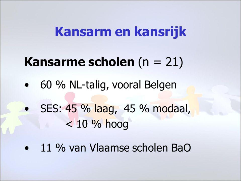 Kansarm en kansrijk Kansarme scholen (n = 21) 60 % NL-talig, vooral Belgen SES: 45 % laag, 45 % modaal, < 10 % hoog 11 % van Vlaamse scholen BaO