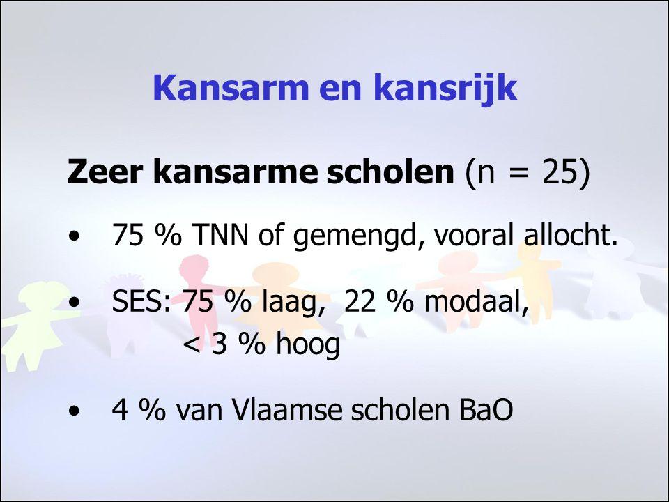 Kansarm en kansrijk Zeer kansarme scholen (n = 25) 75 % TNN of gemengd, vooral allocht.