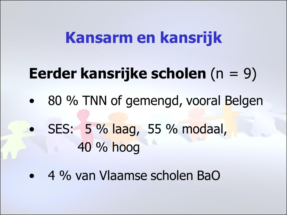 WIS einde L1 Value added Kansarm - kansrijk en TW Vlaams gemidd.