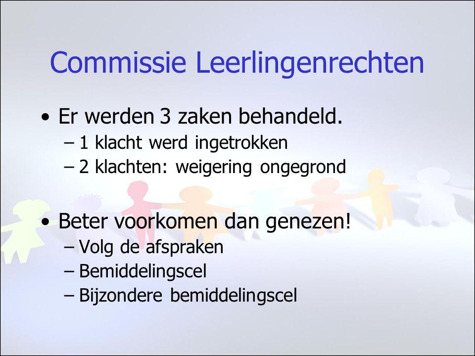 Commissie Leerlingenrechten Er werden 3 zaken behandeld.