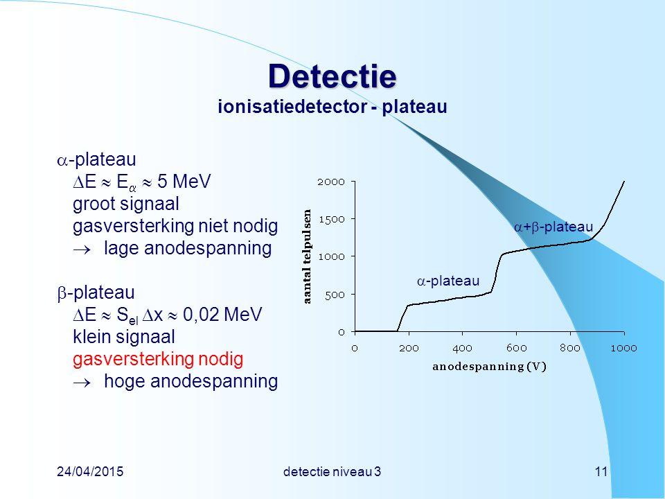 24/04/2015detectie niveau 311 Detectie Detectie ionisatiedetector - plateau  -plateau  E  E   5 MeV groot signaal gasversterking niet nodig  lag