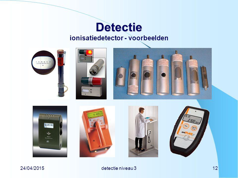 24/04/2015detectie niveau 312 Detectie Detectie ionisatiedetector - voorbeelden