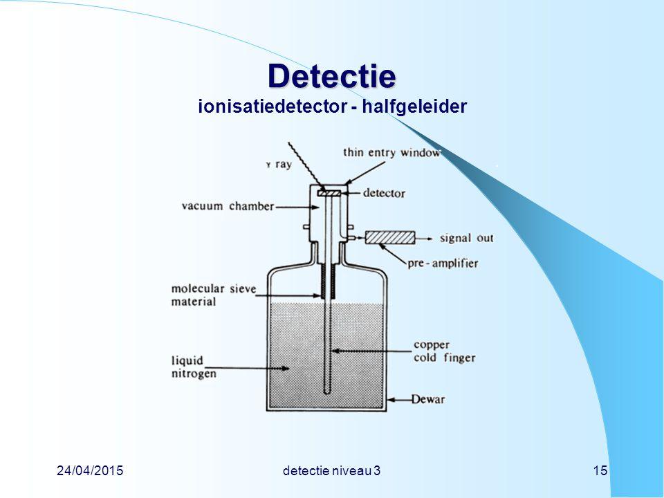 24/04/2015detectie niveau 315 Detectie Detectie ionisatiedetector - halfgeleider
