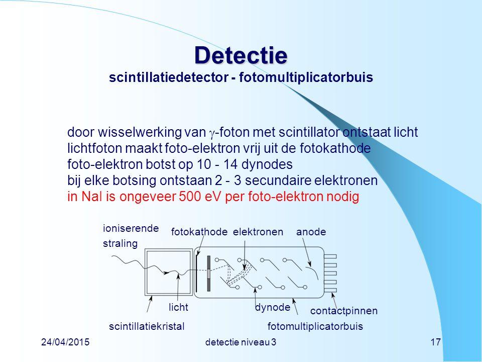 24/04/2015detectie niveau 317 Detectie Detectie scintillatiedetector - fotomultiplicatorbuis door wisselwerking van  -foton met scintillator ontstaat