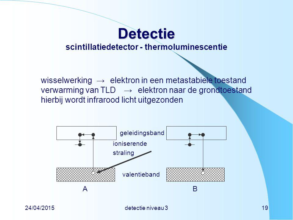 24/04/2015detectie niveau 319 Detectie Detectie scintillatiedetector - thermoluminescentie wisselwerking→elektron in een metastabiele toestand verwarm