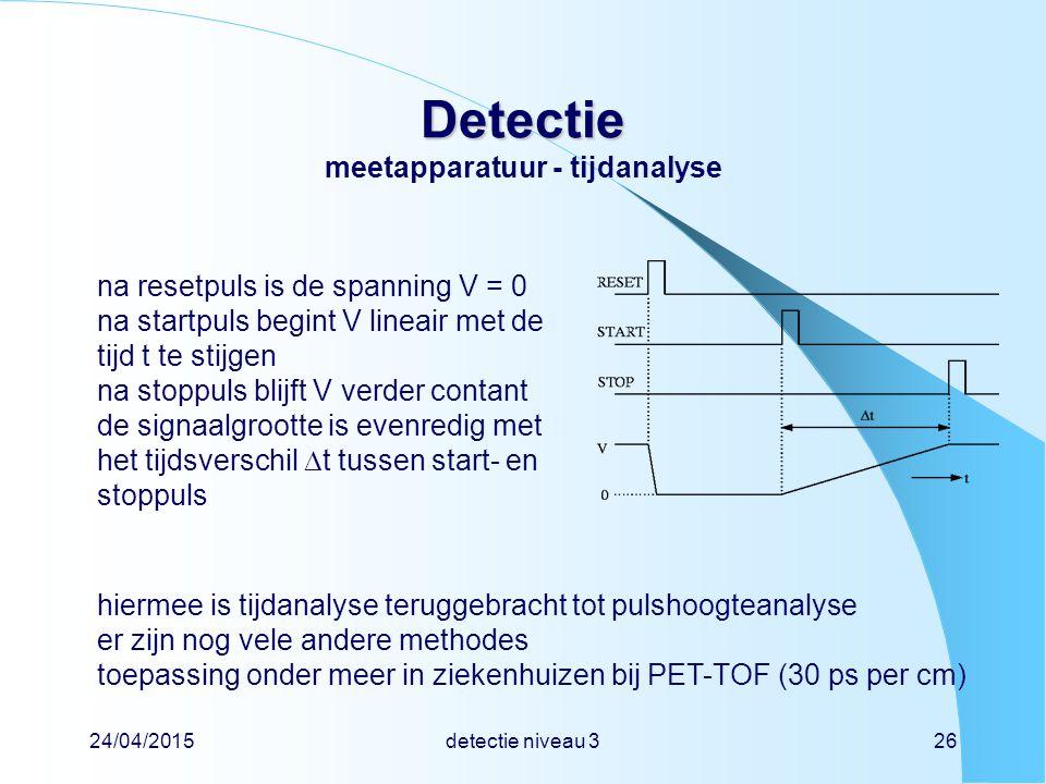 24/04/2015detectie niveau 326 Detectie Detectie meetapparatuur - tijdanalyse na resetpuls is de spanning V = 0 na startpuls begint V lineair met de ti