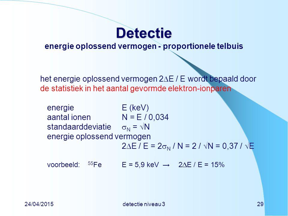 24/04/2015detectie niveau 329 Detectie Detectie energie oplossend vermogen - proportionele telbuis het energie oplossend vermogen 2  E / E wordt bepa