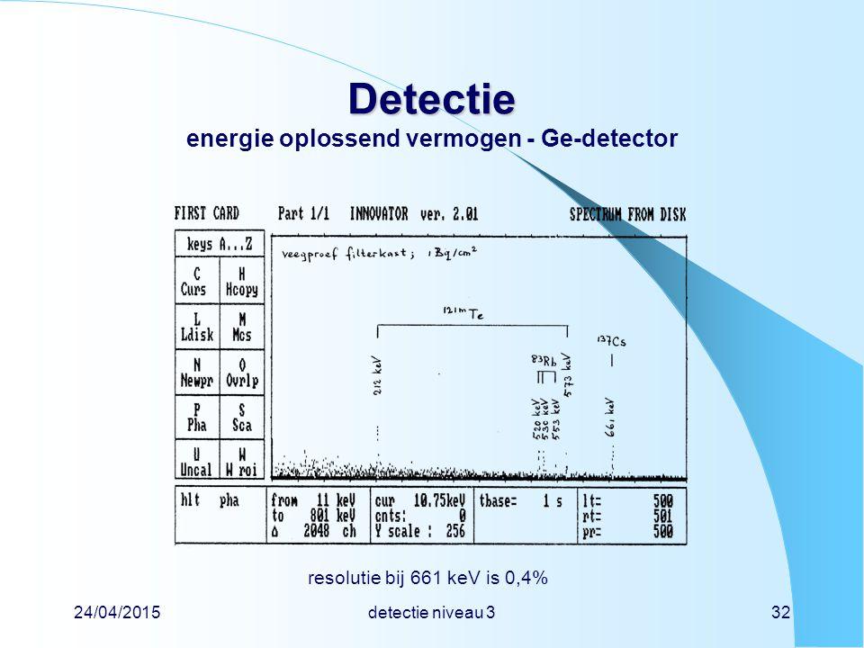 24/04/2015detectie niveau 332 Detectie Detectie energie oplossend vermogen - Ge-detector resolutie bij 661 keV is 0,4%