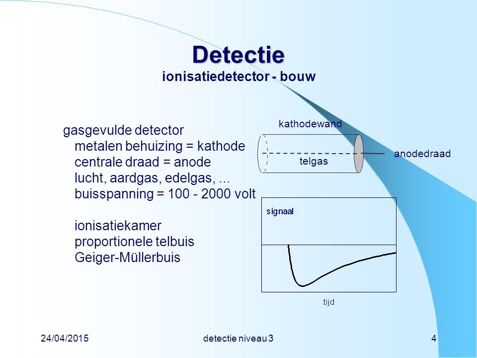 24/04/2015detectie niveau 335 Detectie Detectie indeling beschrijving van detectoren  type detector  elektronische meetapparatuur   -spectroscopie en energie oplossend vermogen praktijk van detectie  keuze detector  calibratie  tel-statistiek detectie en dosimetrie  omgevings- en persoonsdosisequivalent