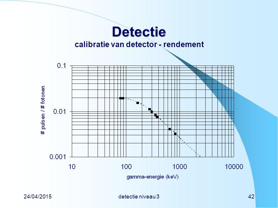 24/04/2015detectie niveau 342 Detectie Detectie calibratie van detector - rendement
