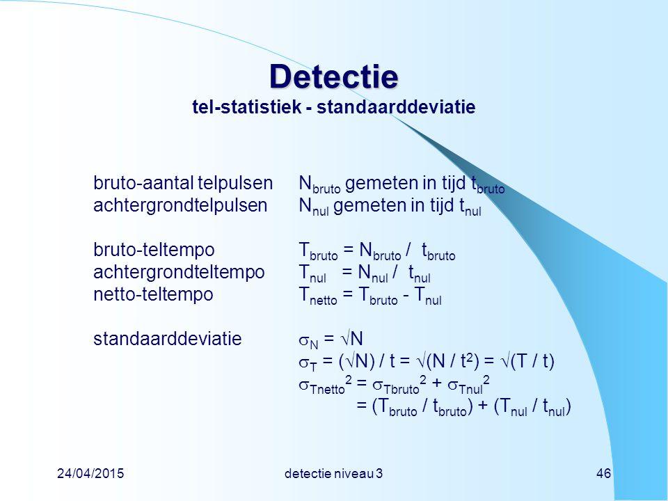 24/04/2015detectie niveau 346 Detectie Detectie tel-statistiek - standaarddeviatie bruto-aantal telpulsenN bruto gemeten in tijd t bruto achtergrondte