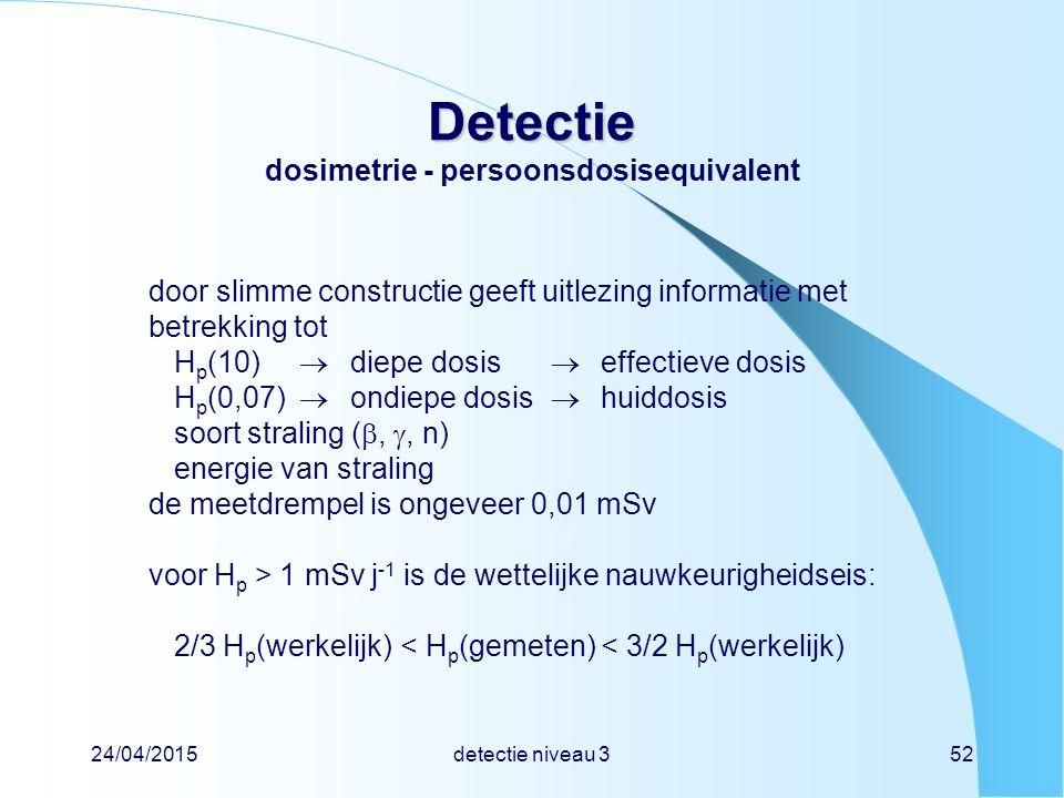 24/04/2015detectie niveau 352 Detectie Detectie dosimetrie - persoonsdosisequivalent door slimme constructie geeft uitlezing informatie met betrekking