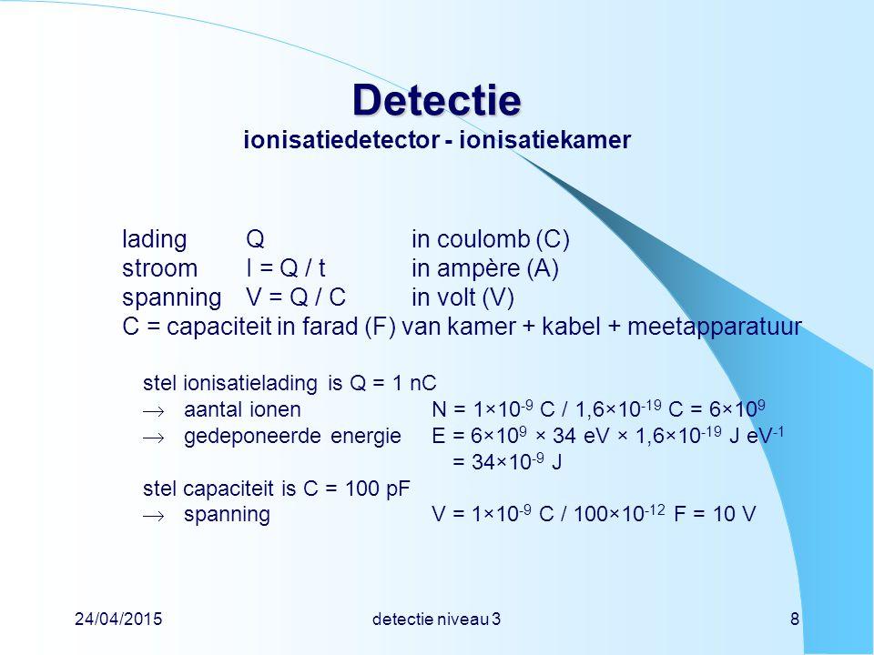 24/04/2015detectie niveau 39 Detectie Detectie ionisatiedetector - Geiger-Müllerbuis eenvoudige constructie en goedkoop primaire ionen schermen veld van anode af en daardoor wordt gasversterking begrensd constante signaalgrootte > 10 V dode tijd  > 100  s ware teltempo T w > gemeten teltempo T secundaire elektronen uit kathodewand worden versneld en veroorzaken opnieuw een signaal, enzovoorts om dit te voorkomen wordt een (meeratomig) doofgas toegevoegd eindvenster