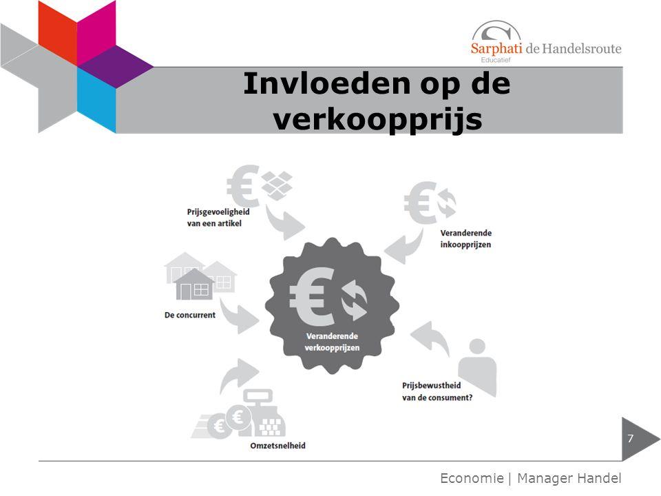 Invloeden op de verkoopprijs 7 Economie | Manager Handel